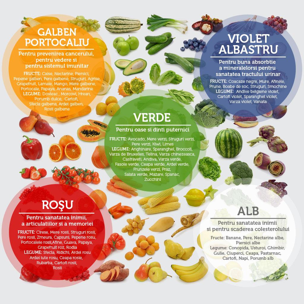 culori-legume